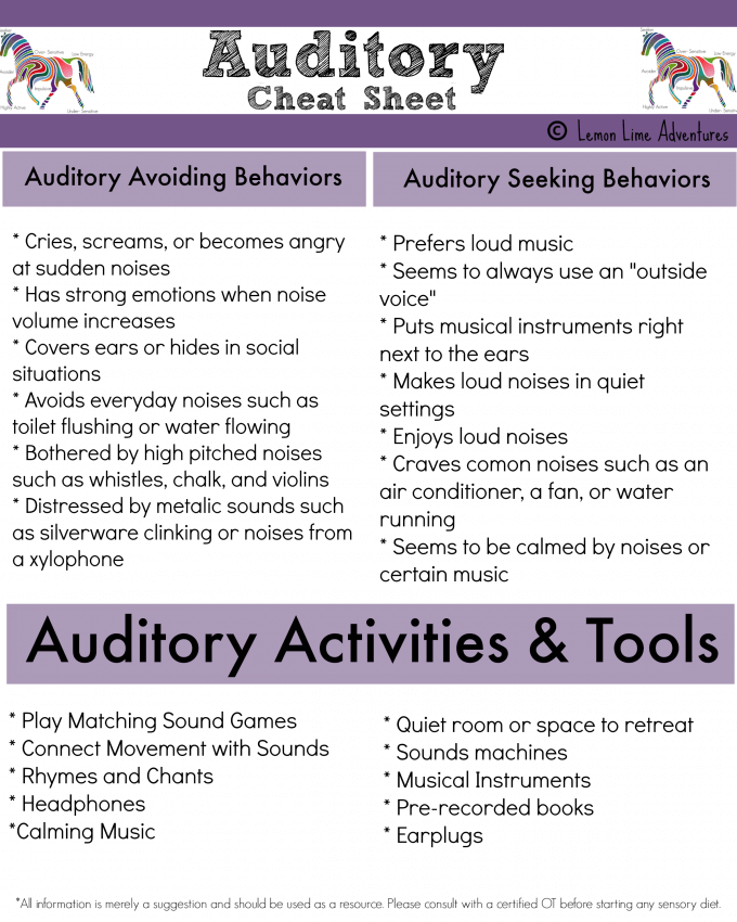 Auditory System Cheat Sheet
