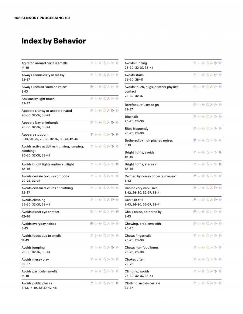SP101-index by behavior